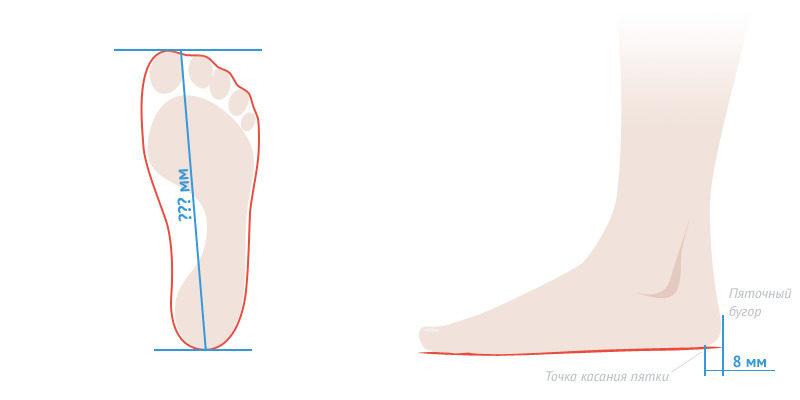 правильное измерение стопы